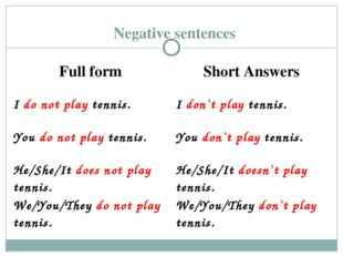 Negative sentences Full form	Short Answers I do not play tennis.	I don`t play