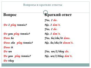 Вопросы и краткие ответы ВопросКраткий ответ Do I play tennis?Yes, I do. No