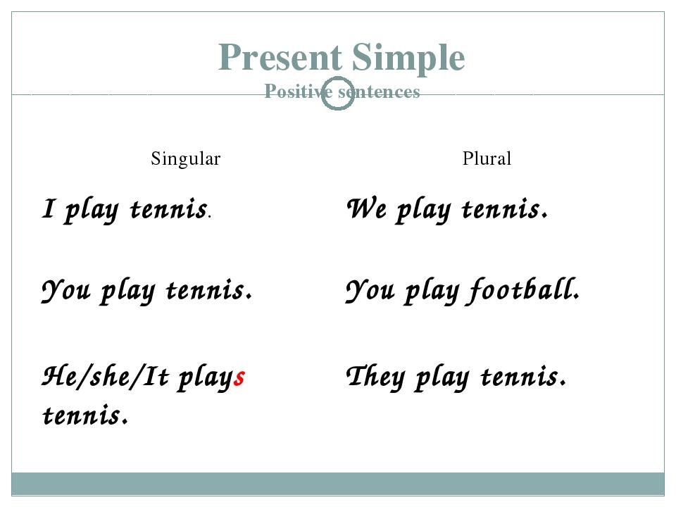 Present Simple Positive sentences SingularPlural I play tennis.We play tenn...