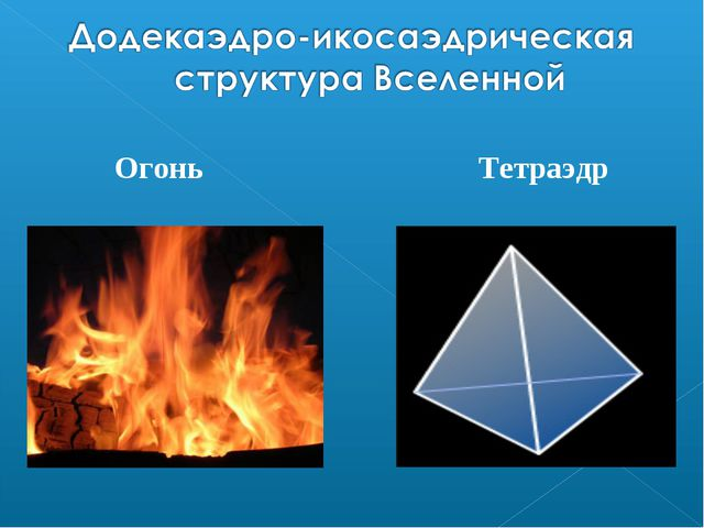 Огонь Тетраэдр