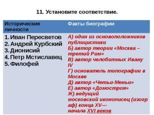 11. Установите соответствие. Исторические личности Факты биографии ИванПересв