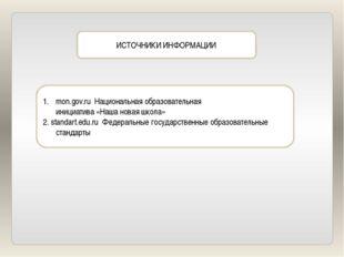 ИСТОЧНИКИ ИНФОРМАЦИИ mon.gov.ru Национальная образовательная инициатива «Наша