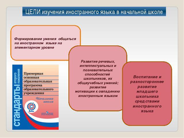Формирование умения общаться на иностранном языке на элементарном уровне Разв...