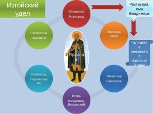 Изгойский удел Ростислав, сын Владимира Галицккое княжество Изгойский удел