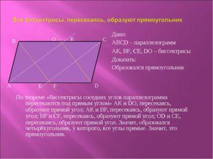 По теореме «биссектрисы соседних углов параллелограмма пересекаются под прямы
