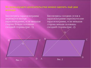 Биссектрисы параллелограмма пересекутся внутри параллелограмма, если меньшая