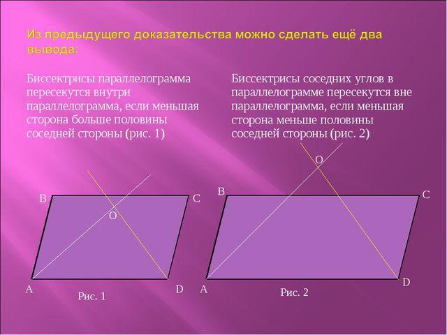 Биссектрисы параллелограмма пересекутся внутри параллелограмма, если меньшая...