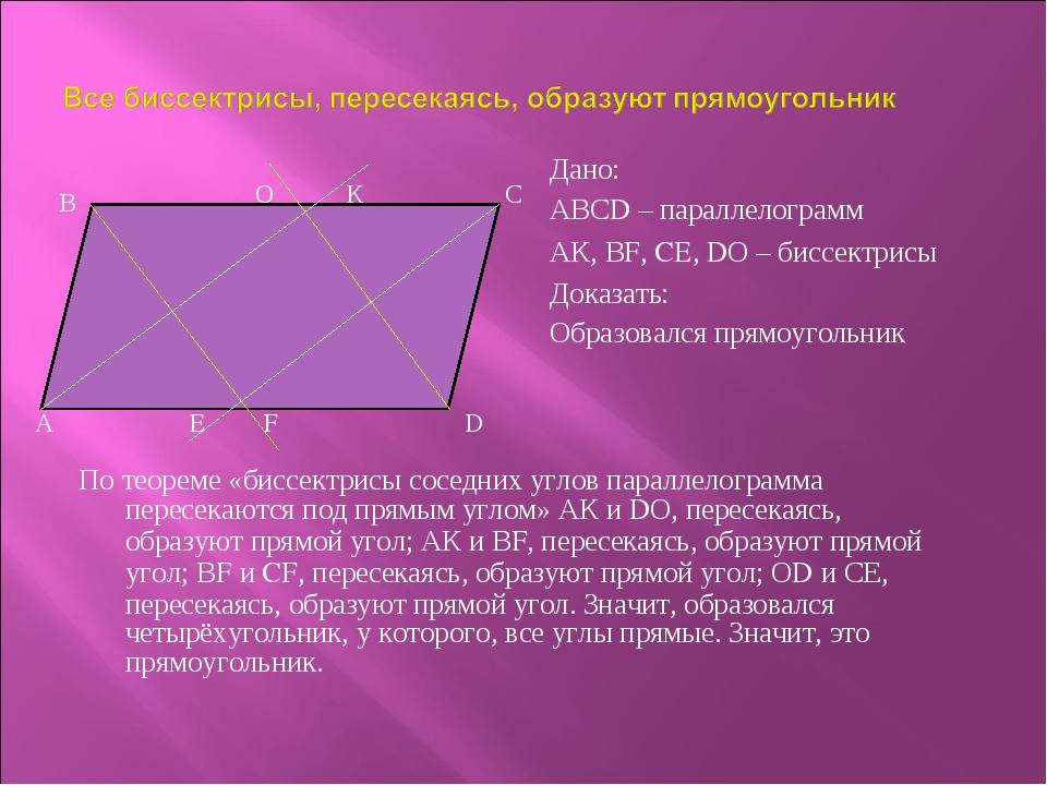 По теореме «биссектрисы соседних углов параллелограмма пересекаются под прямы...