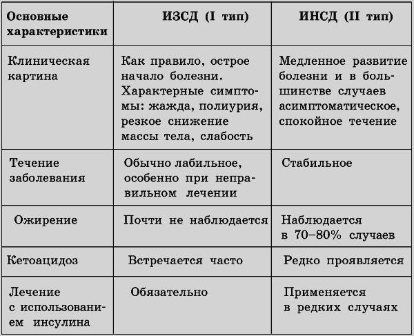 4716146_tipidiabeta (600x487, 22Kb)