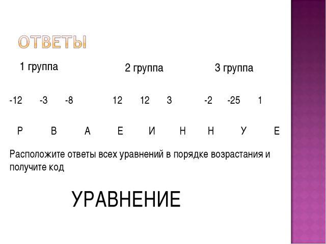 1 группа 2 группа 3 группа -12 -3 -8 12 12 3 -2 -25 1 У Р А В Н Н И Е Е Распо...
