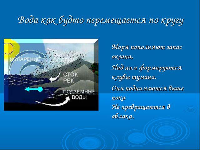 Вода как будто перемещается по кругу  Моря пополняют запас океана, Над ним...