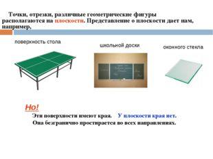 Точки, отрезки, различные геометрические фигуры располагаются на плоскости.