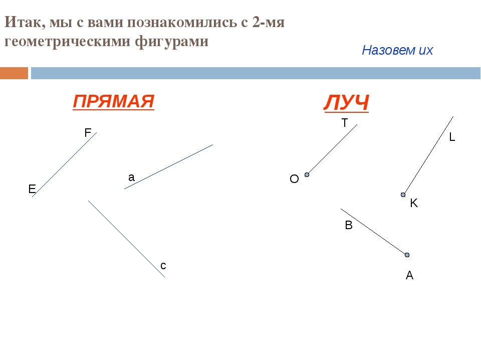 Итак, мы с вами познакомились с 2-мя геометрическими фигурами ПРЯМАЯ ЛУЧ E F...