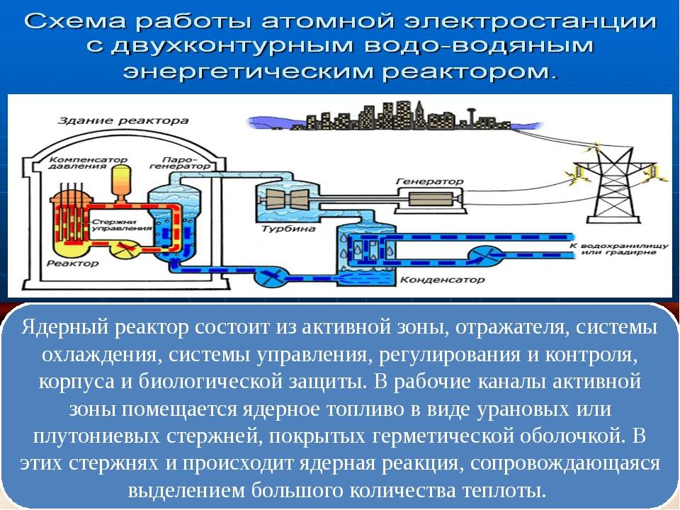 Ядерный реактор состоит из активной зоны, отражателя, системы охлаждения, сис...