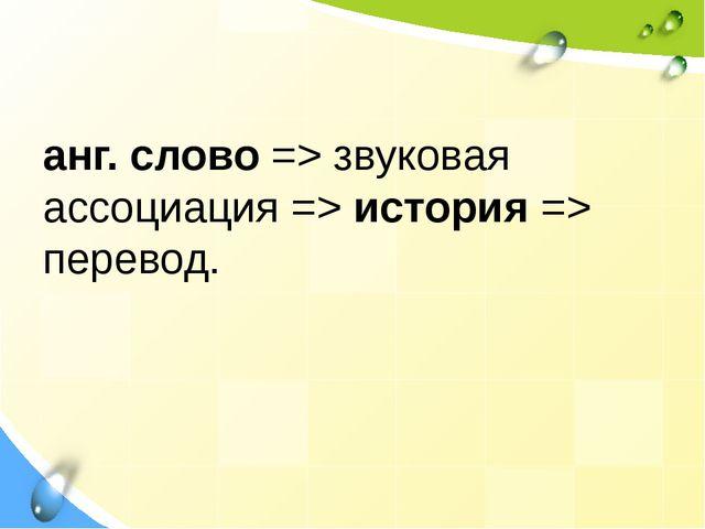 анг. слово => звуковая ассоциация => история => перевод.