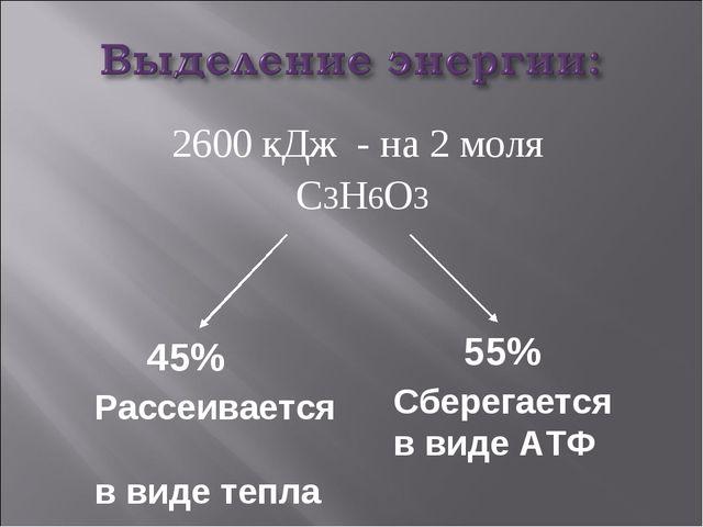 2600 кДж - на 2 моля С3Н6О3 45% Рассеивается в виде тепла Сберегается в виде...