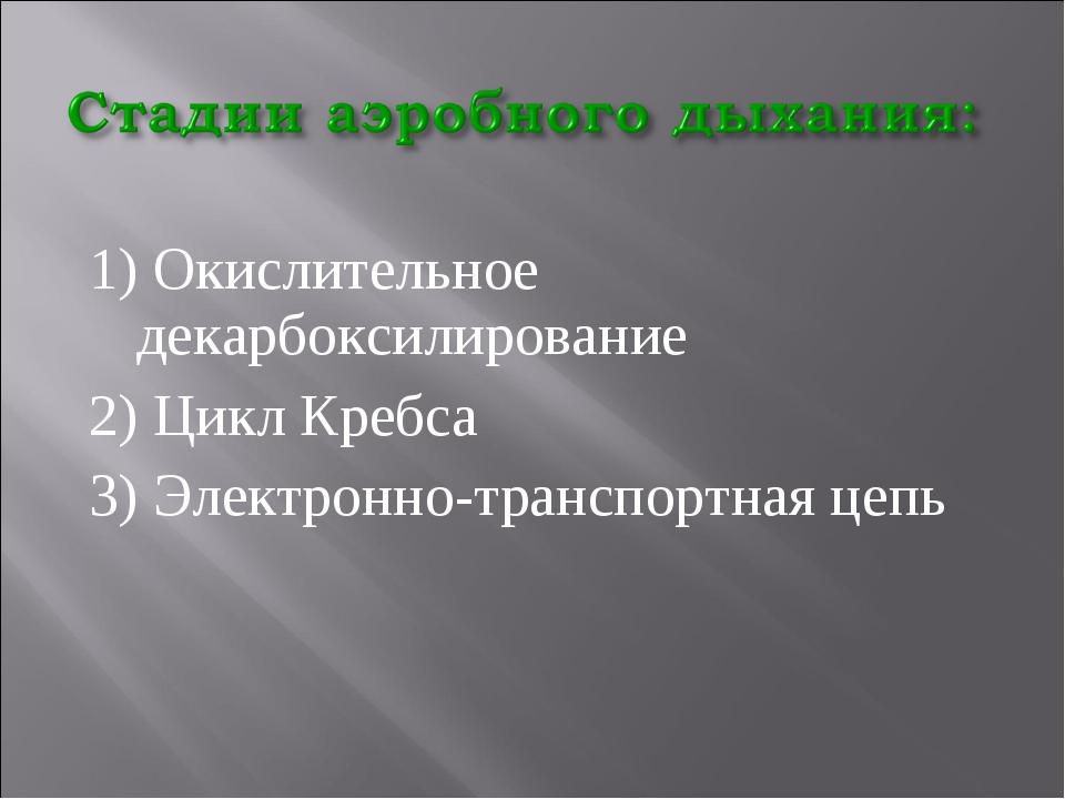 1) Окислительное декарбоксилирование 2) Цикл Кребса 3) Электронно-транспортна...