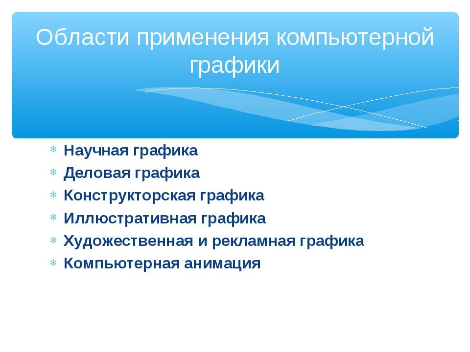Научная графика Деловая графика Конструкторская графика Иллюстративная график...