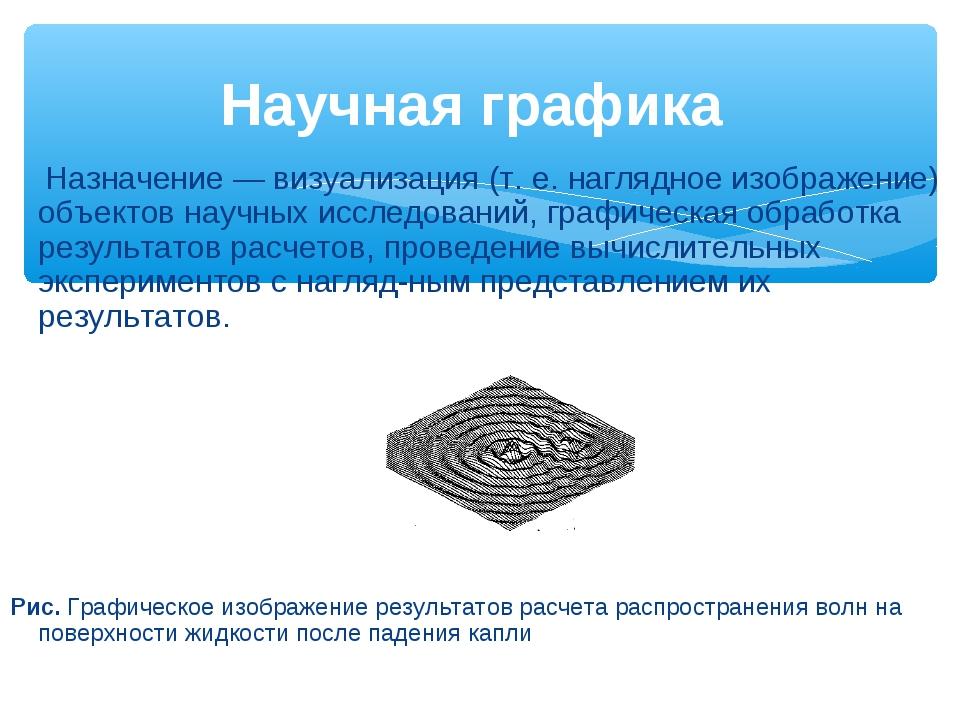 Назначение — визуализация (т. е. наглядное изображение) объектов научных исс...