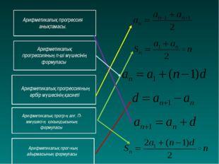 Арифметикалық прогрессия анықтамасы. Арифметикалық прогрессияның п-ші мүшесі