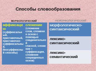 Способы словообразования МОРФОЛОГИЧЕСКИЙ НЕМОРФОЛОГИЧЕСКИЙ аффиксацию(суффикс