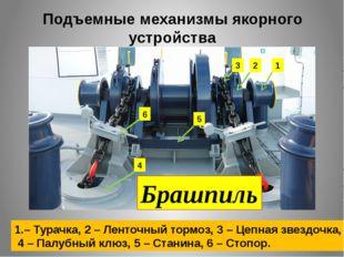 Подъемные механизмы якорного устройства 1 2 3 4 5 6 Брашпиль 1.– Турачка, 2 –