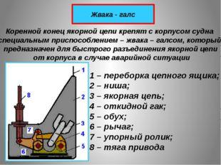 Жвака - галс Коренной конец якорной цепи крепят с корпусом судна специальным