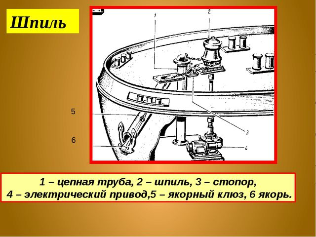 Шпиль 5 6 1 – цепная труба, 2 – шпиль, 3 – стопор, 4 – электрический привод,5...