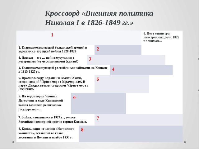 Кроссворд «Внешняя политика Николая I в 1826-1849 гг.» 1 1. Пост министра ин...