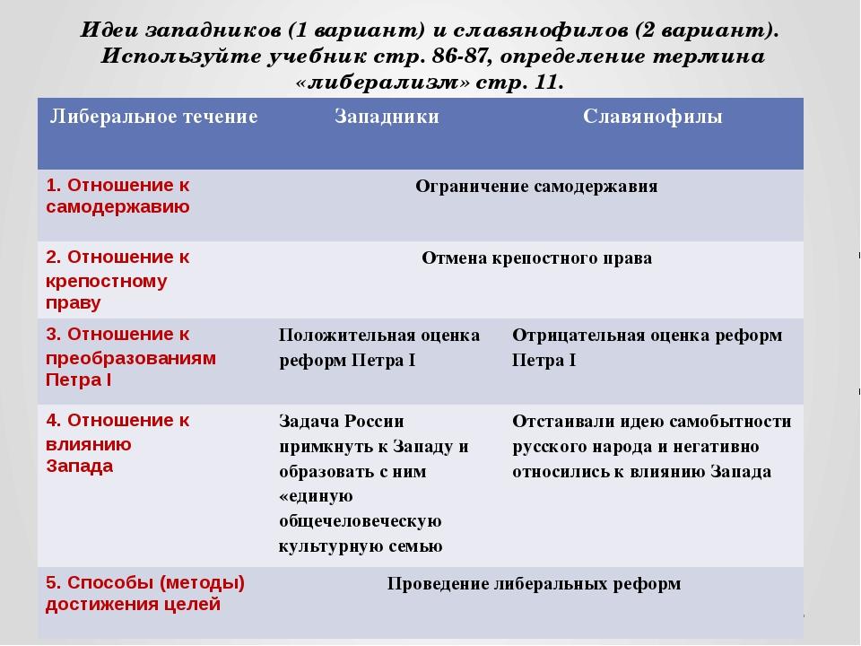 Идеи западников (1 вариант) и славянофилов (2 вариант). Используйте учебник с...