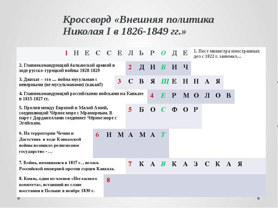 Кроссворд 5 класса по истории автор книги в.с.кошелева