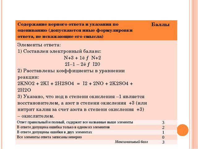 Содержание верного ответа и указания по оцениванию (допускаются иные формули...