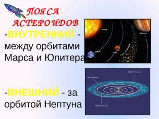 ПОЯСА АСТЕРОИДОВ -ВНУТРЕННИЙ - между орбитами Марса и Юпитера -ВНЕШНИЙ - за о