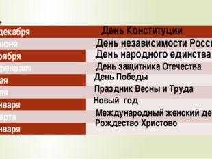 День Конституции День независимости России День народного единства День защит