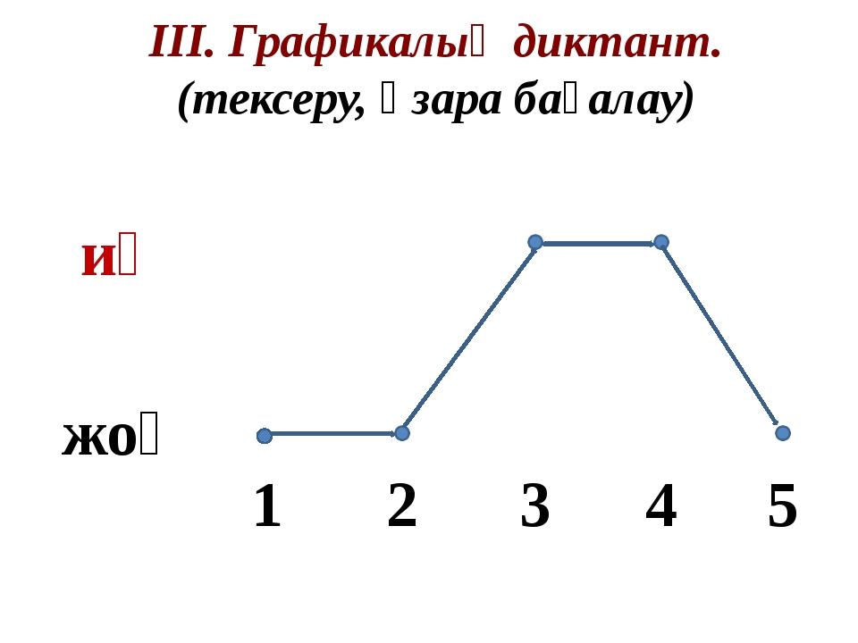 ІІІ. Графикалық диктант. (тексеру, өзара бағалау) иә жоқ 1 2 3 4 5