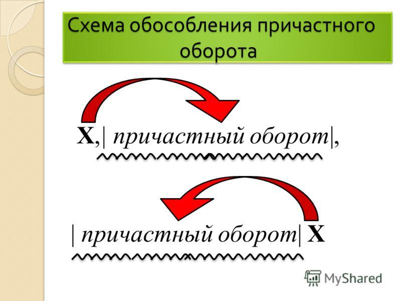 http://images.myshared.ru/192927/slide_10.jpg