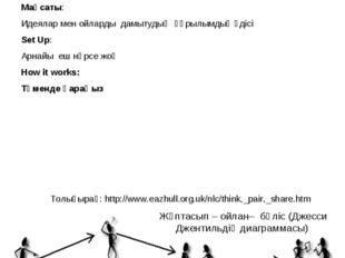 Жұптасып –ойлан- бөліс Толығырақ: http://www.eazhull.org.uk/nlc/think,_pair,_