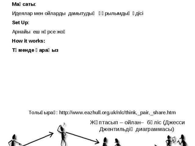 Жұптасып –ойлан- бөліс Толығырақ: http://www.eazhull.org.uk/nlc/think,_pair,_...