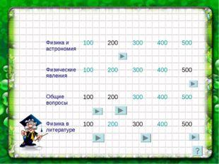 Физика и астрономия100200300400500 Физические явления10020030040050