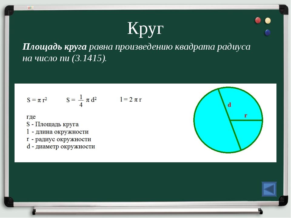 Круг Площадь круга равна произведению квадрата радиуса на число пи (3.1415).