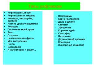 Типы рефлексии Рефлексивный круг Рефлексивная мишень Чемодан, мясорубка, корз