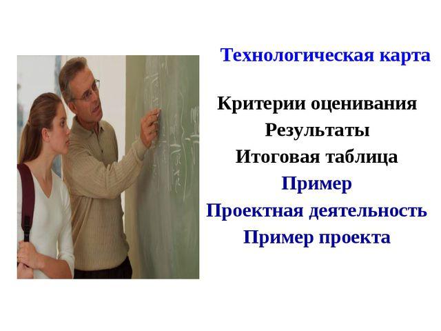 Технологическая карта Критерии оценивания Результаты Итоговая таблица Приме...