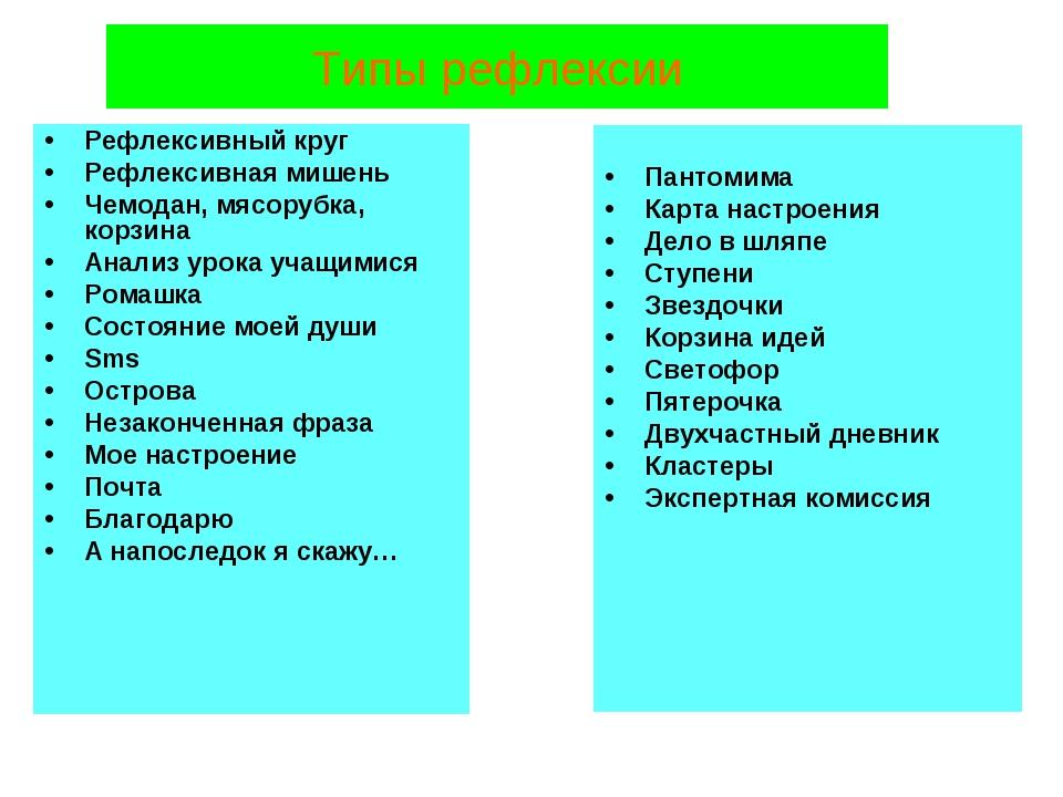 Типы рефлексии Рефлексивный круг Рефлексивная мишень Чемодан, мясорубка, корз...