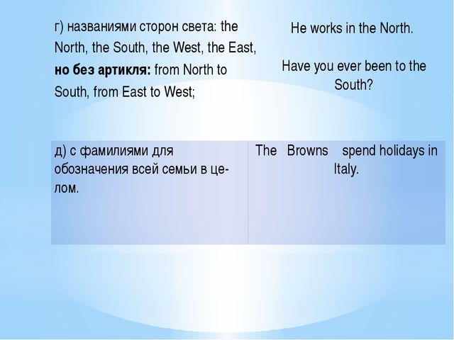 г)названиями сторон света: the North, the South, the West, the East, но без...