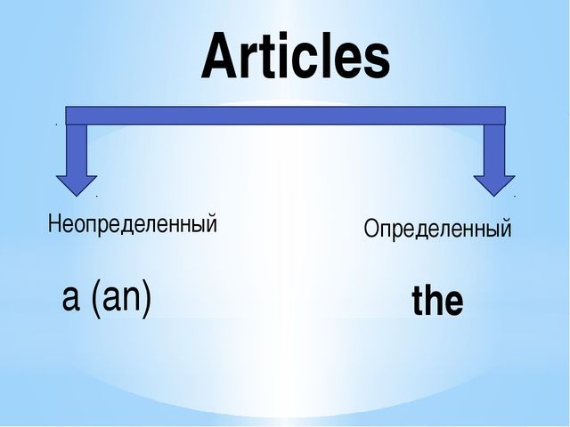 Articles Неопределенный а (an) Определенный the