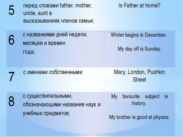 5 перед словамиfather,mother,uncle,auntв высказываниях членов семьи; Is Fathe...
