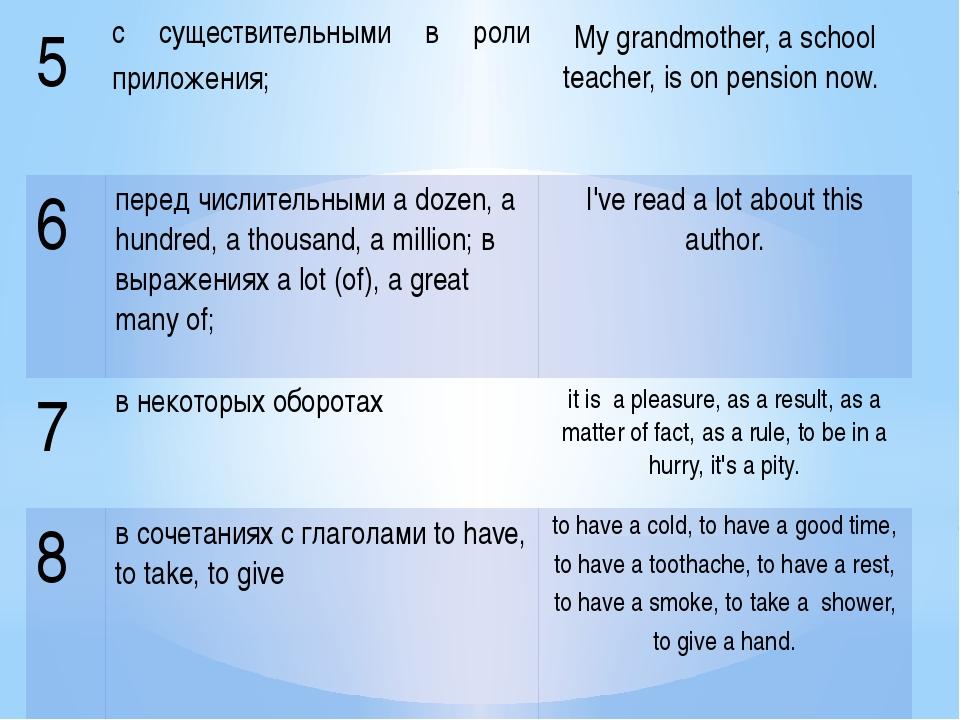 5 с существительными в роли приложения; My grandmother, a school teacher, is...