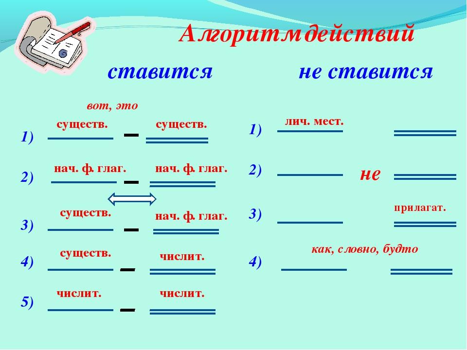 Алгоритм действий 1) существ. 2) нач. ф. глаг. числит. лич. мест. не прилагат...