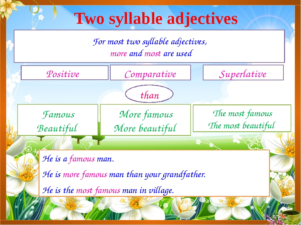 Two syllable adjectives Positive Comparative Superlative For most two syllab...