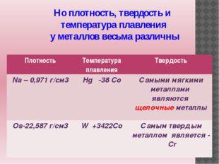 Но плотность, твердость и температура плавления у металлов весьма различны Пл